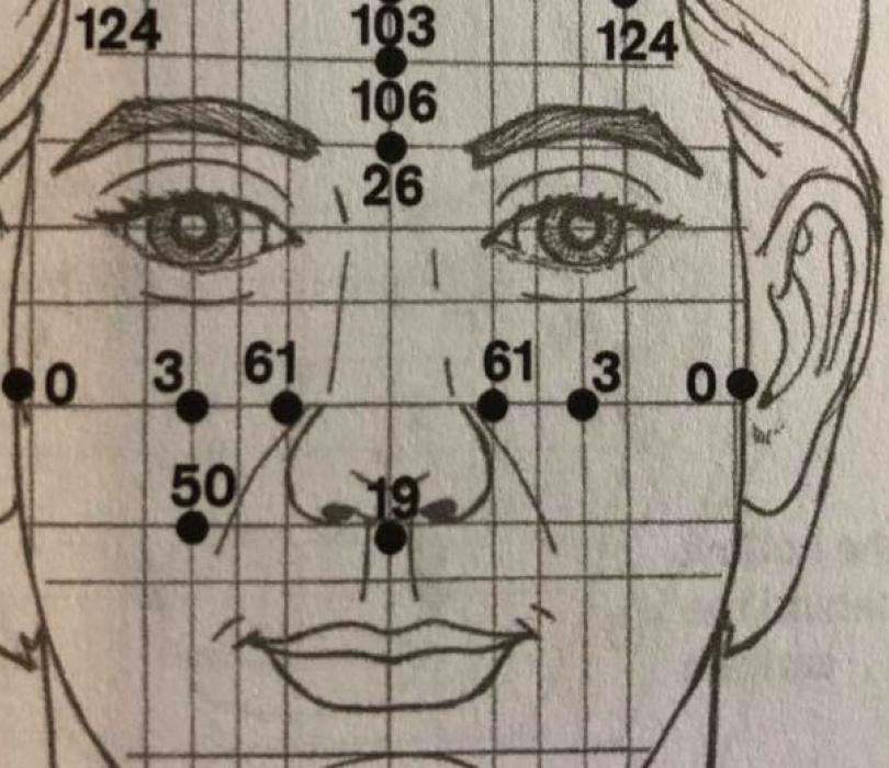 Jak podnieść energię i siły witalne za pomocą refleksologii twarzy?